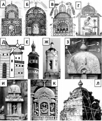 навершия славяно-арийских храмов