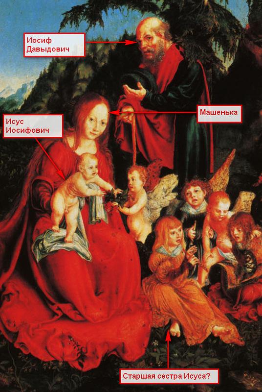 Лукас Кранах. Святое семейство на пути в Египет