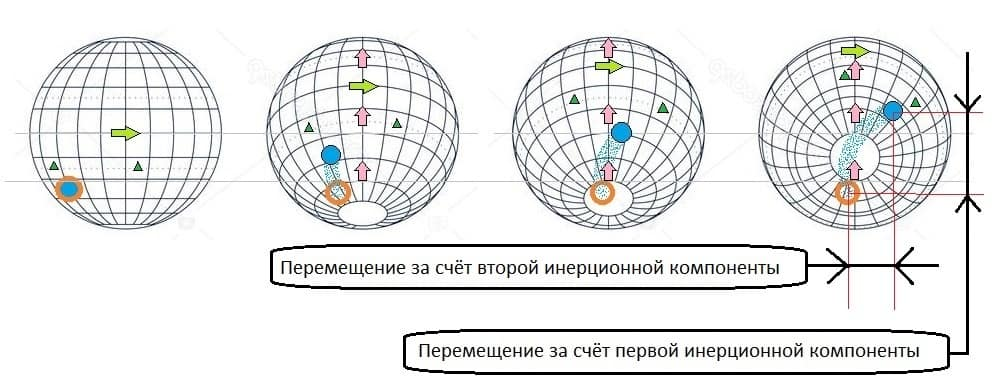 1 Константин Захаров