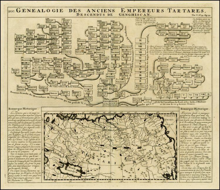 Henri Chatelain: Genealogie Des Anciens Empereurs Tartares, Descendus De Genghiscan