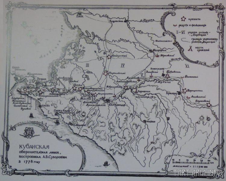 Схема фортов Кубанской оборонительной линии