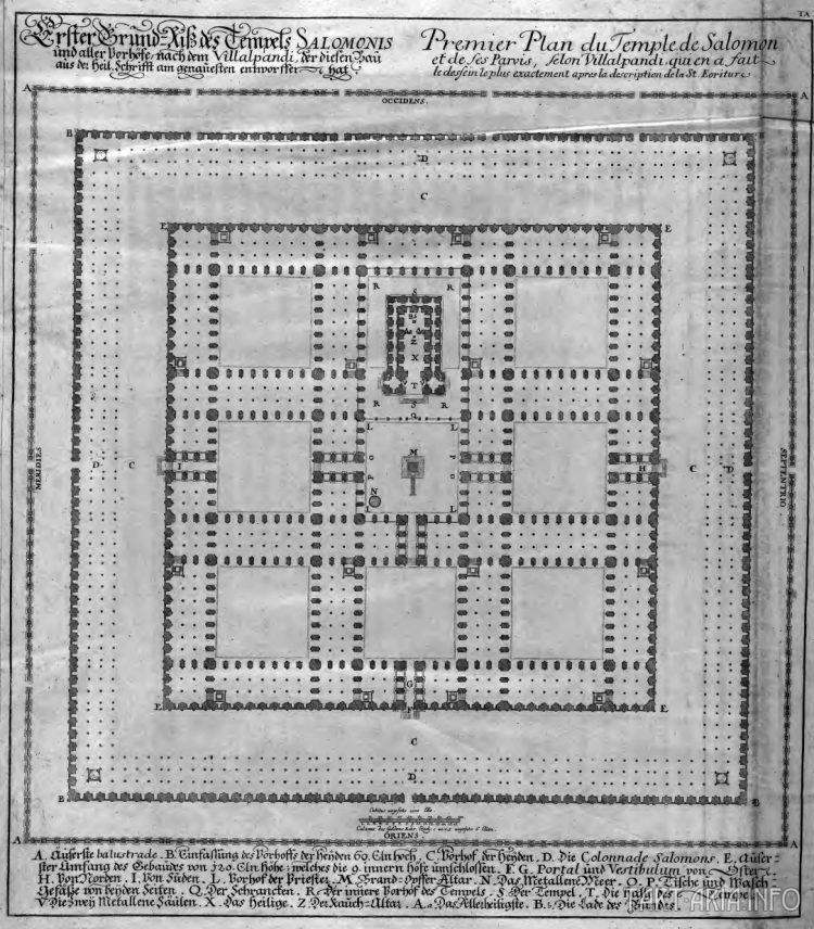 Первый план храма Соломона и площади перед ним, согласно Вильяльпандо, который сделал наиболее точный проект по описанию Ветхого завета.