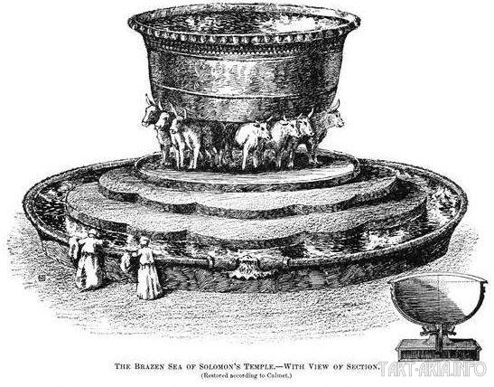 Представление о Бронзовом море в Еврейской энциклопедии 1906 года. Источник