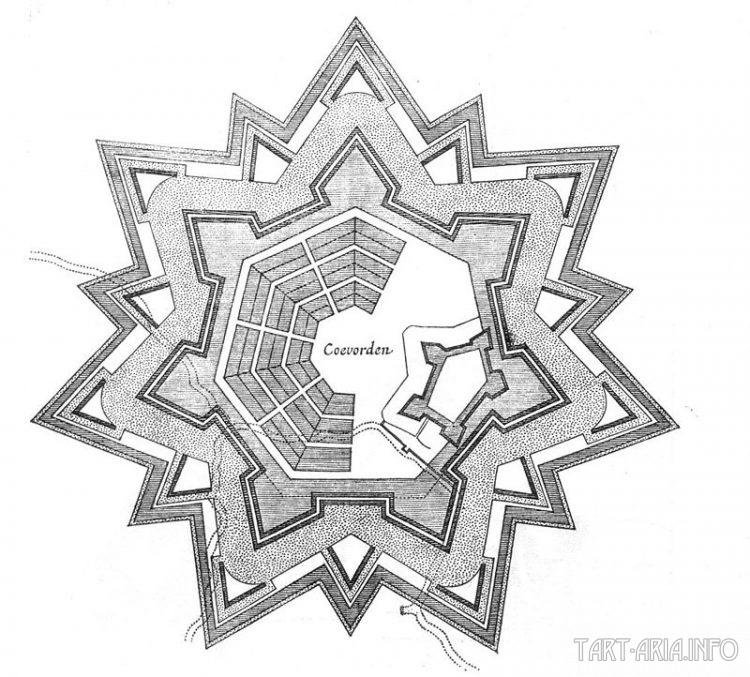 План фортификационных сооружений поселения Куворден, 1646г. Источник